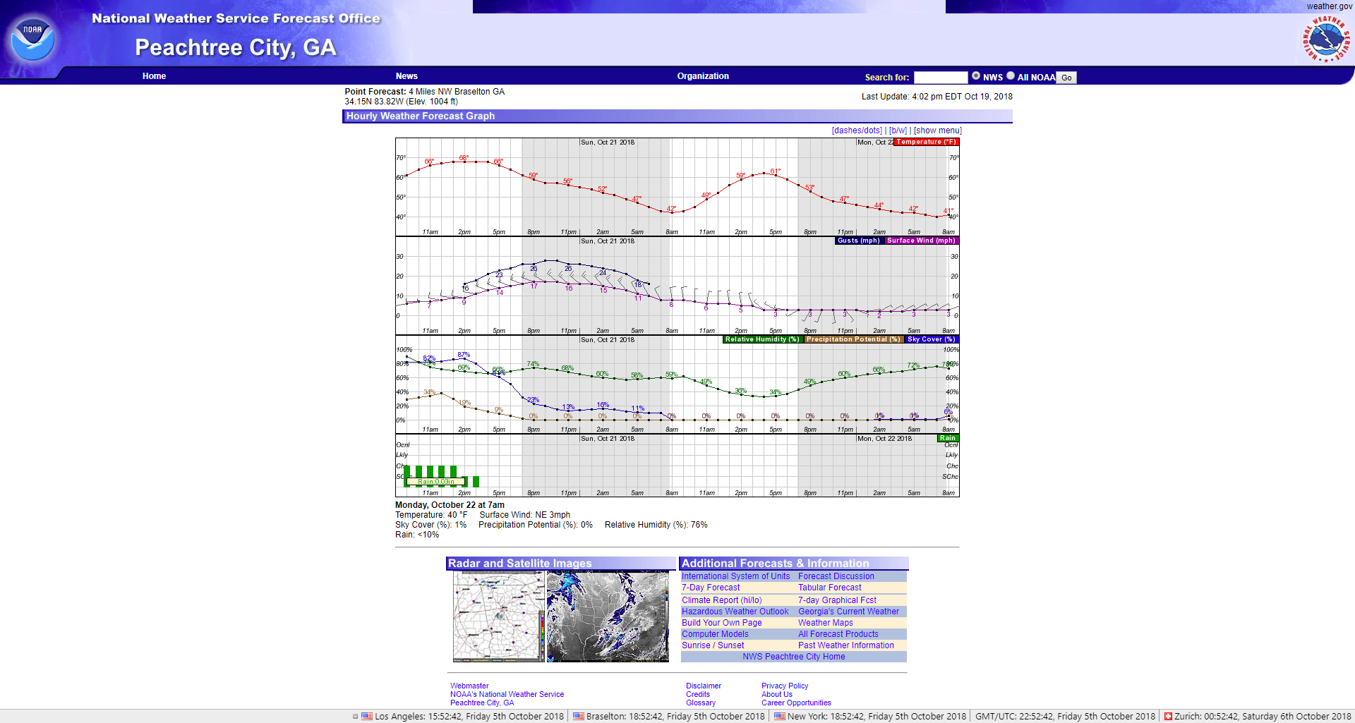 screencapture-forecast-weather-gov-MapClick-php-2018-10-20-00_52_42.png